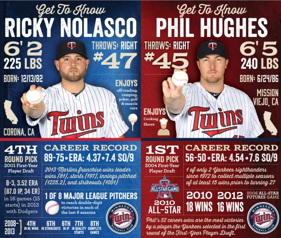 Hughes-Nolasco graphic cropped